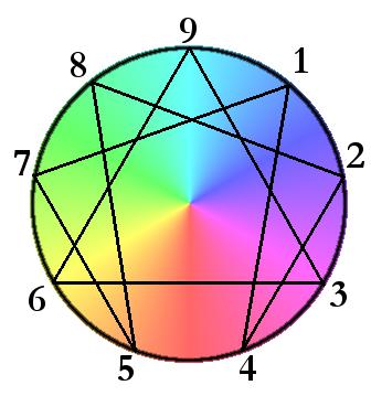 Colorful_Enneagram